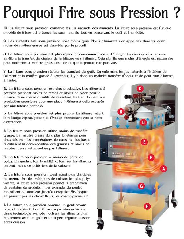 Chickenshop - Cookeo cuisson sous pression ...